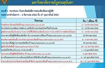 ปฏิทินการรับสมัครนักศึกษาใหม่ ระบบ TCAS ประจำปีการศึกษา 2563 (รอบที่ 1 Portfolio)