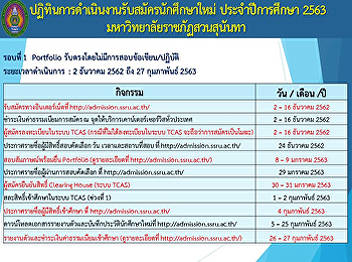 Application for Bachelor Degree Students Round 1 (Portfolio), Ranong Education Center