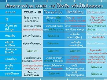 ตารางเช็คอาการป่วย COVID-19 ไข้หวัด หรือไข้เลือดออก